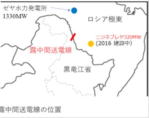 図1:ロシア・中国間送電線ルート