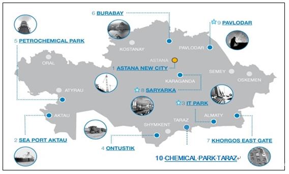 図1 カザフスタンの経済特区