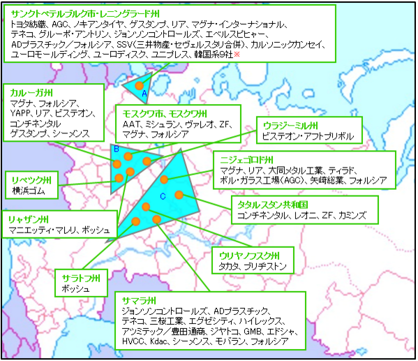図2 ロシア欧州地域における欧米韓日系部品メーカーの進出状況