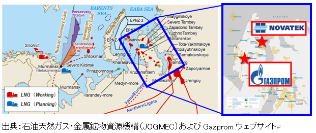 図2:ヤマル半島とGazpromおよびNOVATEKの各プロジェクトの位置