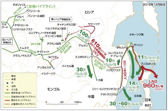 図1 北東アジアにおける新規の石油パイプラインと輸出原油